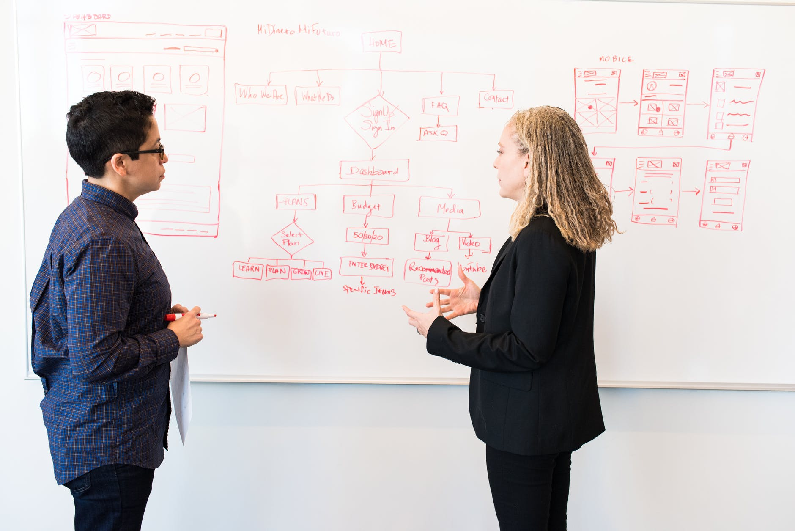 4 טיפים להצלחה בעולם העסקים