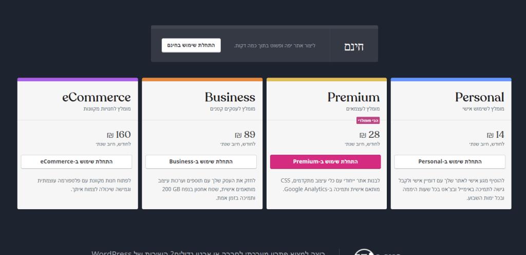 כמה זמן לוקח לבנות אתר אינטרנט