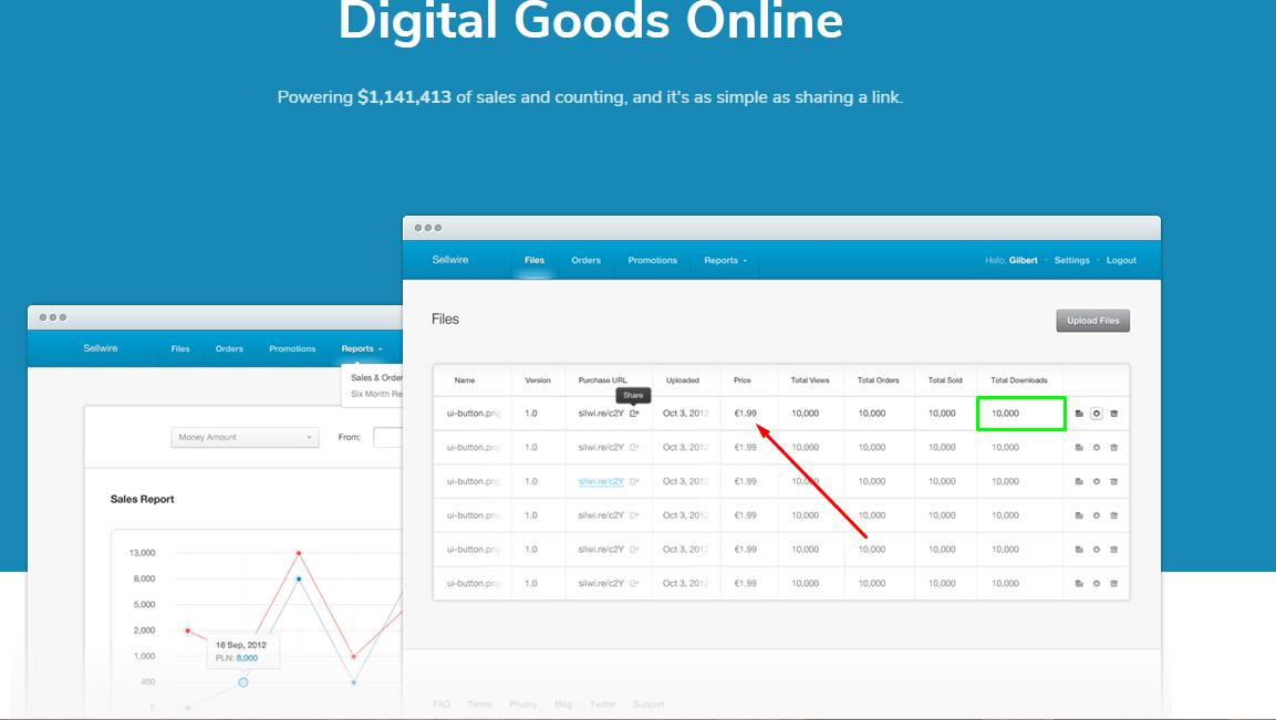 איך לעשות כסף עם קבצי אודיו דרך האינטרנט – הכנסה ממוצרים דיגיטליים